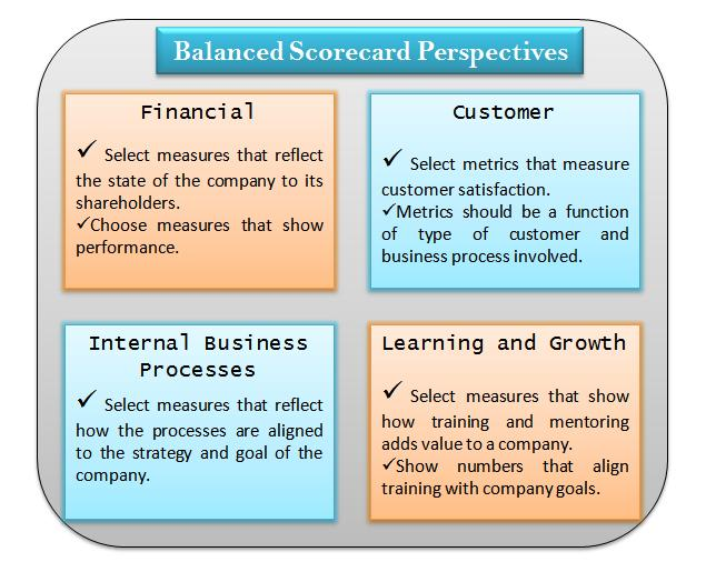 Key Performance Indicators And Balanced Scorecard Studytrails