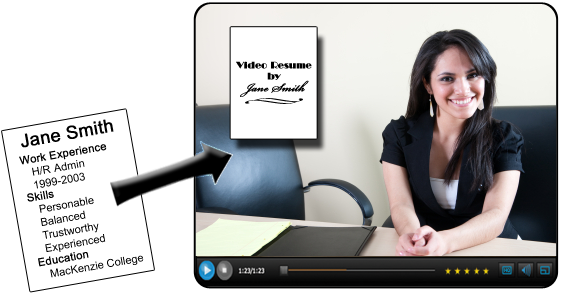 making resume. are making a video resume: