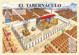 El+tabernaculo+de+moises+fotos