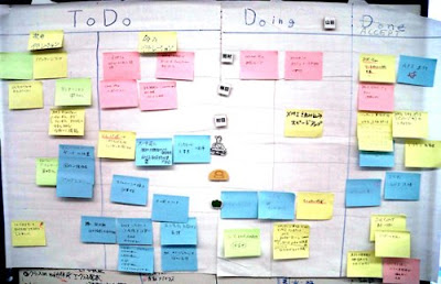 Kanban: from agile development to lean