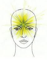 Rostro Luz Interior