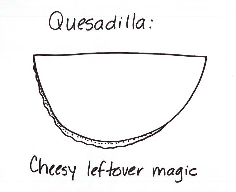 Quesadilla Colouring Pages