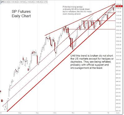 Stock manipulation options expiration