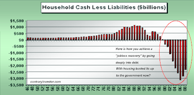 household cash less liabilities