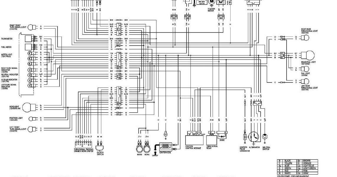 Wiring Diagram Kelistrikan Yamaha Vixion : Diagram kelistrikan tiger revo imageresizertool