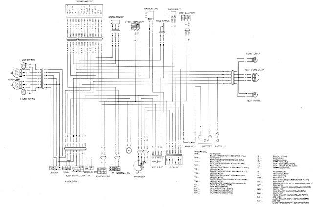 Diagram Kelistrikan Satria Fu 150