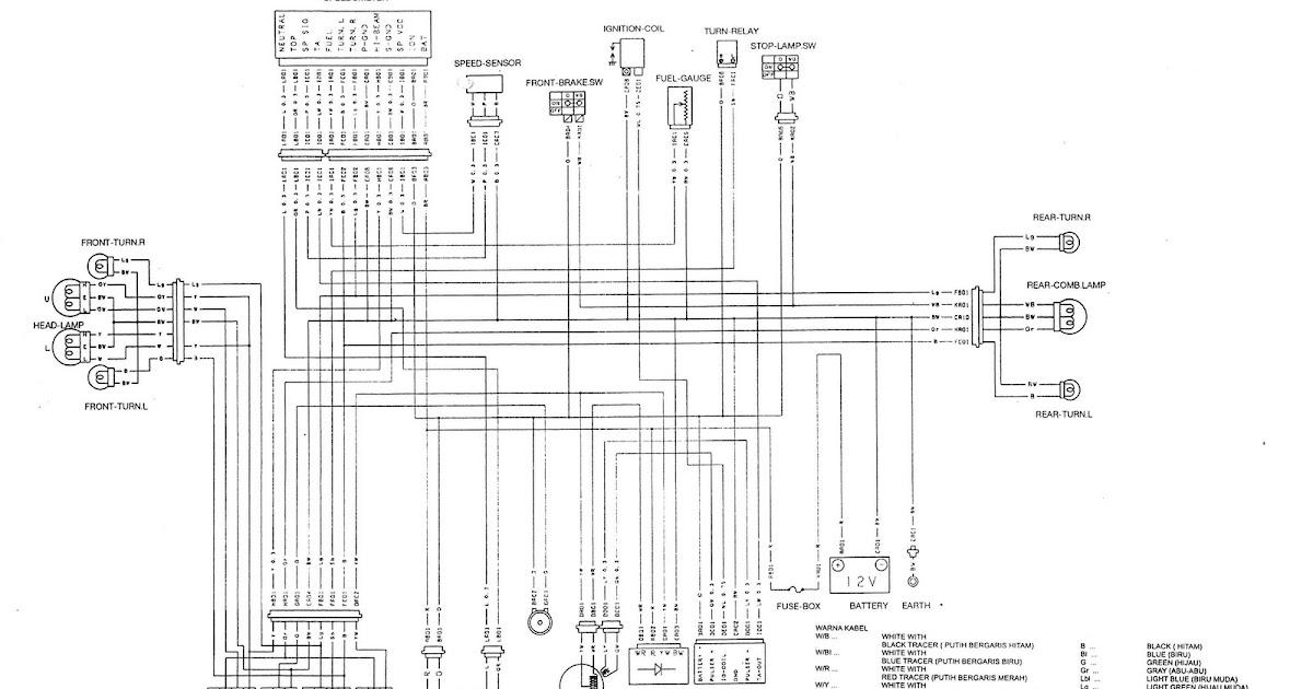 Diagram Kelistrikan Satria FU 150 | PENGERTIAN DASAR TEKNIK