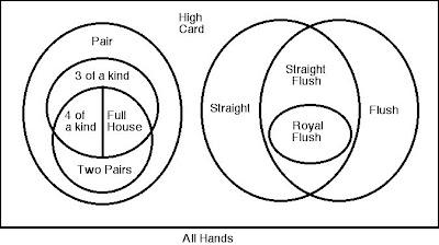 inside straight poker hand