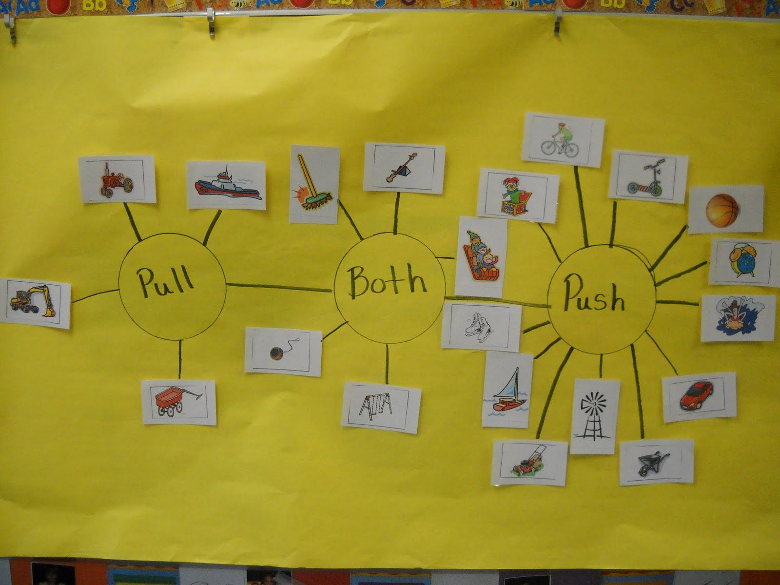 worksheet Pull And Push Worksheet mrs woods kindergarten class force and motion motion