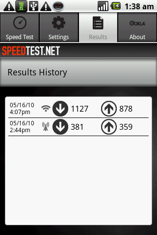 What are the actual Provisioned Speeds? Comcast High Speed