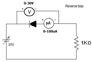 an experiment to find out the jfet characteristics A fet amplifier is an amplifier which uses one or more field-effect transistors ( fets) the main advantage of an fet used for amplification is that it has very high input impedance and low output impedance these are two desirable features for an amplifier.