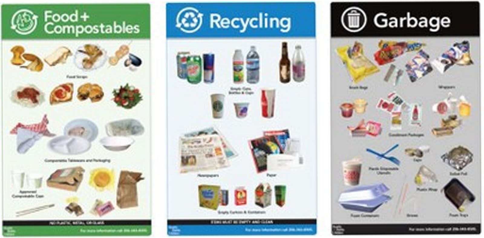 city of kingston recycling guide