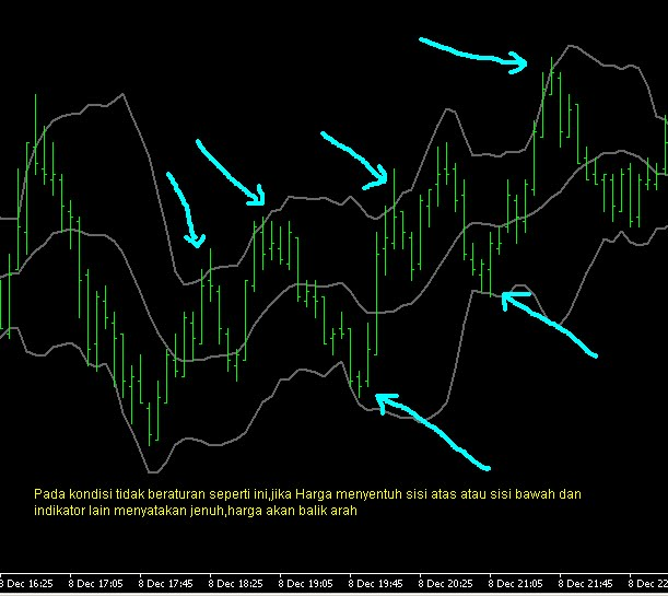 Indikator forex terbaru 2011
