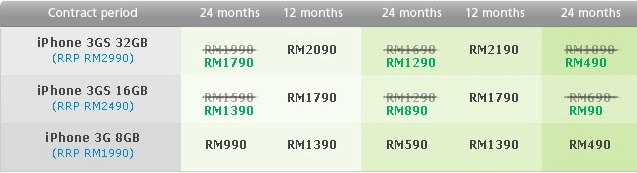 Maxis iPhone 3GS promotion