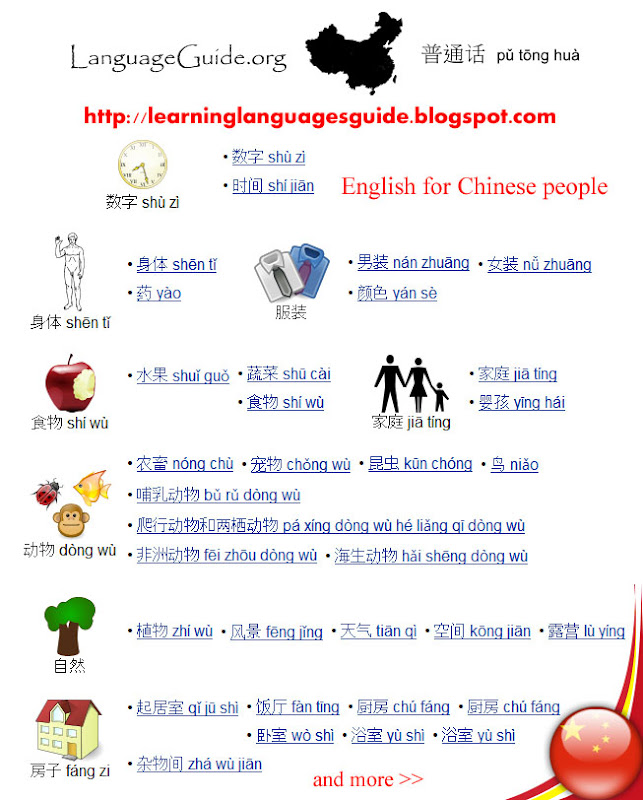 how to learn chinese language through english