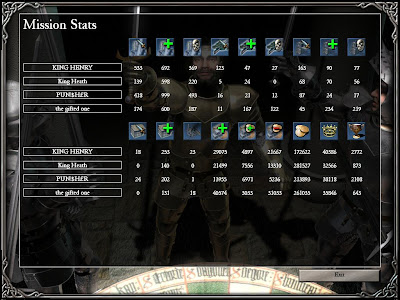 Stronghold legends games states best players screenshot