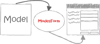 Model2Form icon