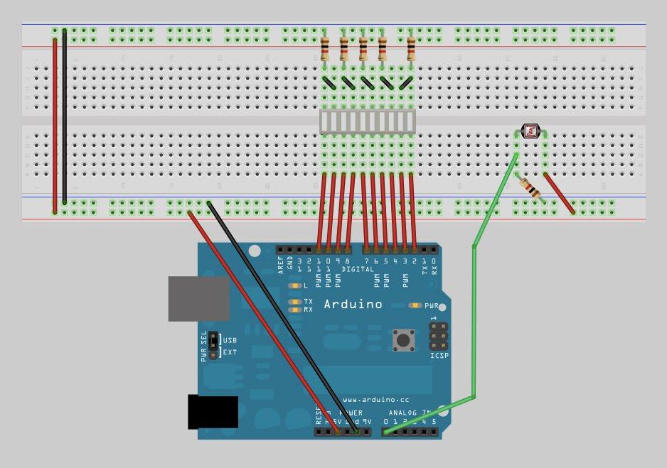 Idatobato laboratories physical computing with arduino
