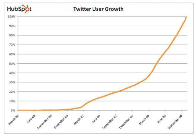 [grafico+1+evolucion+datos.png]