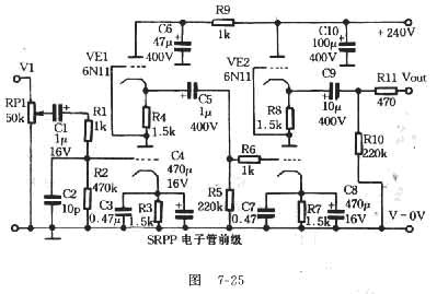 principle power amplifier design