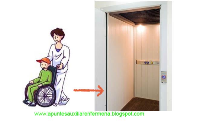 Traslado del paciente en silla de ruedas apuntes auxiliar enfermeria - Sillas de ruedas de traslado ...