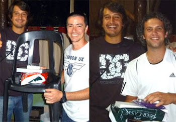 """Victor """"Ausente"""" Mallccu y  Gabriel """"Fatiga"""" Zanett"""