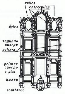 external image Esquema%2Bretablo.png