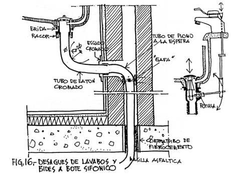 Cuaderno virtual de tecnologia motores electricos - Bote sifonico bano ...