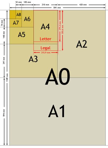 ¿De dónde proviene el formato de hojas A4? Hojas%20a