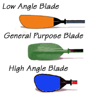 Blade shape image