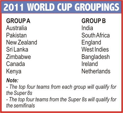 Cricket World Cup 2011 Info