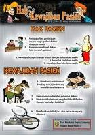 HAK & KEWAJIBAN PASIEN