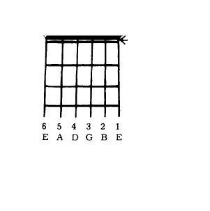 Lesty Barraza Guitarra Sistemas de notacin aplicados a la guitarra