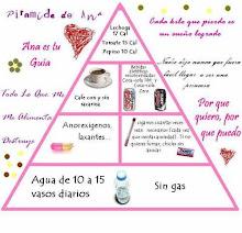 Nuestra piramide!!