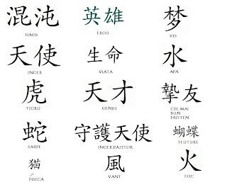 litere chinezesti