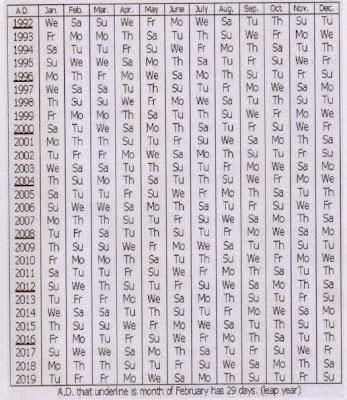 Immortal Calendar