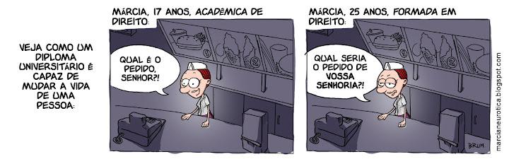 Evolução universitária