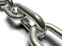 steel chain for related  post widget