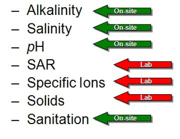 Some tests you can do on-site and others require a lab