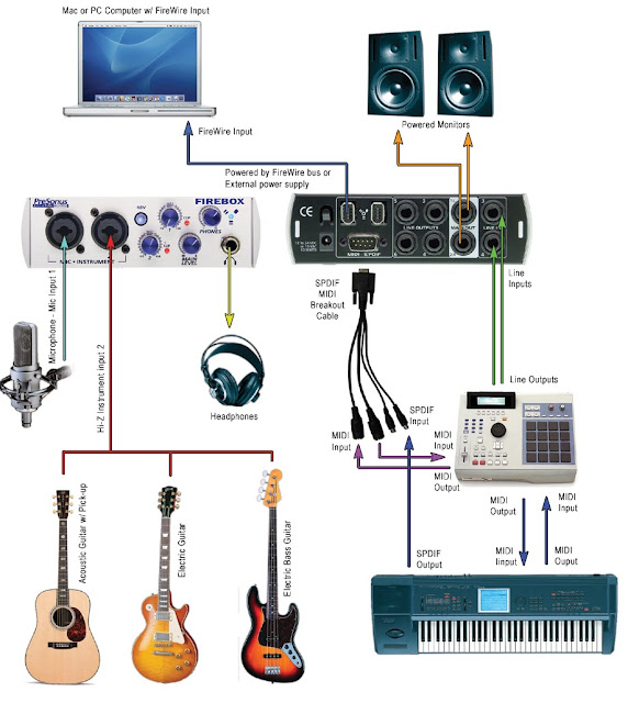 Music business advice the home recording studio for Music studio design software