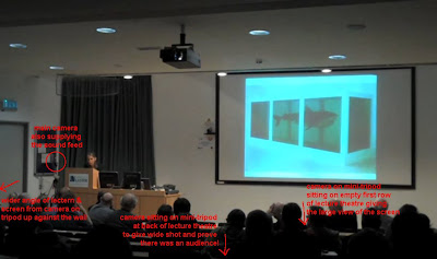 Annotated picture outlying the camera coverage of the lecture theatre