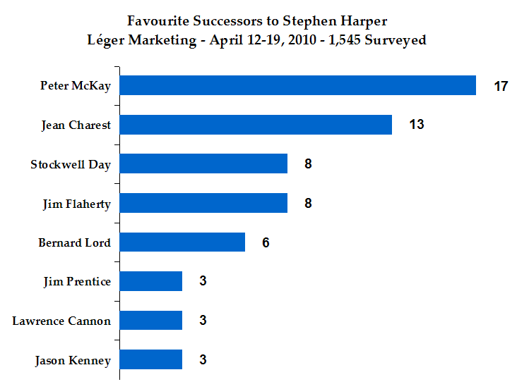 conservatism in canada Remarkably, the conservatives proved far more popular among canadian jews  than they did with the population in general harper's party won the jewish vote.
