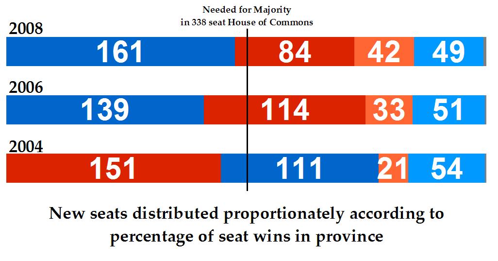 Image Result For House Plan Quebec