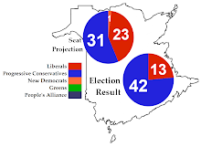 2010 New Brunswick Election - Projection vs. Result