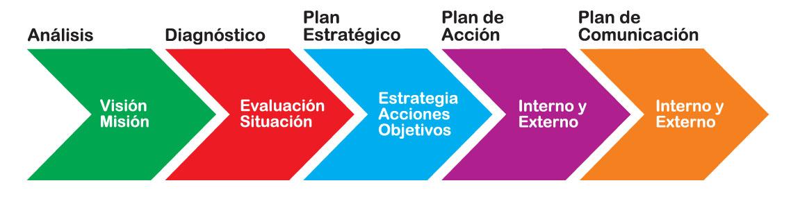 plan estrategico de coca cola pdf