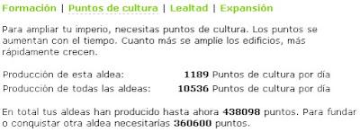 PUNTOS DE CULTURA TRAVIAN X2, X3, X5, X10