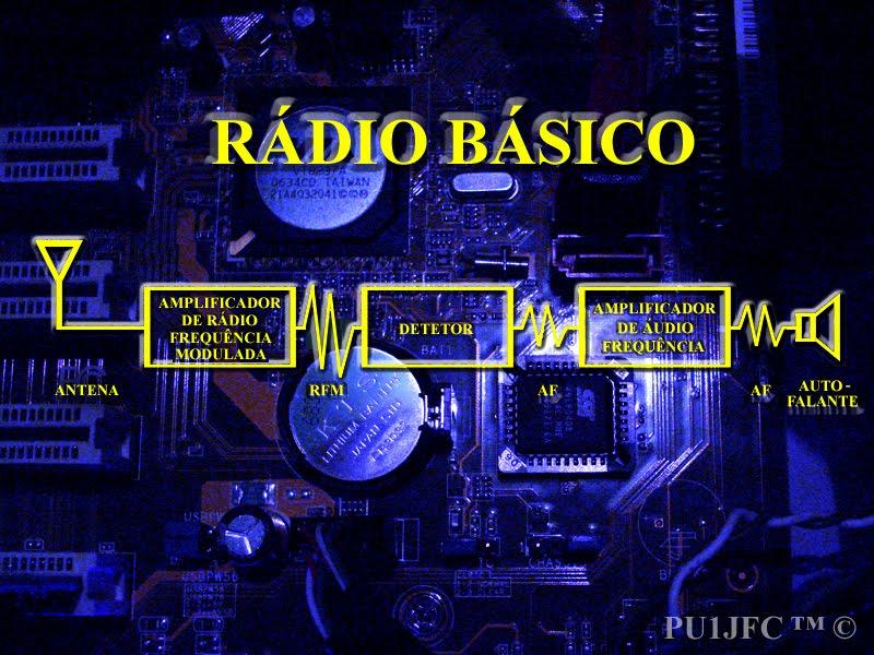 Rádio Básico - PU1JFC ™ ©