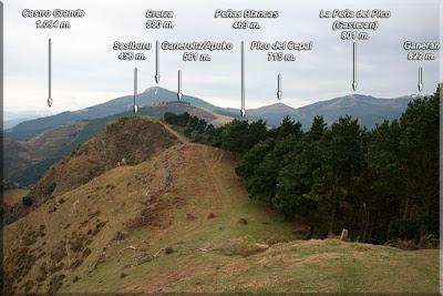 Vistas desde Tellitu