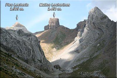 Macizo de Lecherín