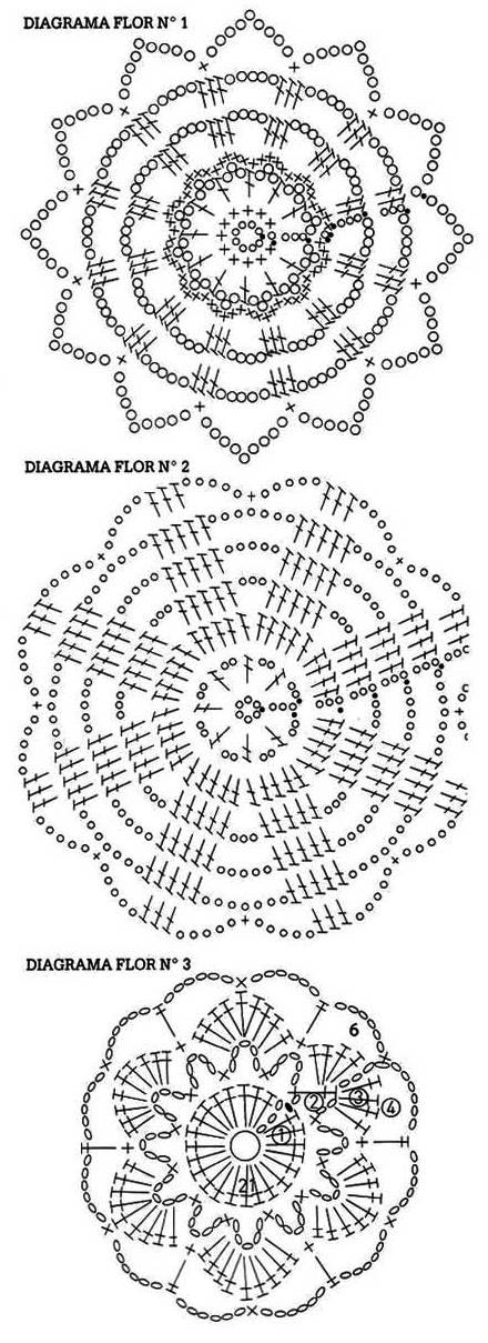 Patrones de Tejido Gratis - Polera crochet